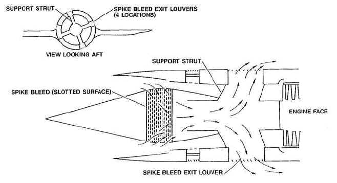 sr-71 online - j58 engine sr 71 engine diagram #13